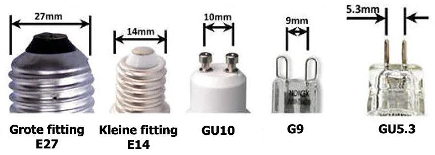 Nedis-LED-lampen