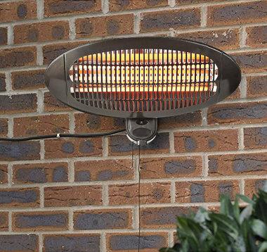 Patioverwarming | Wandmontage| 650 / 1300 / 2000 W | IP24